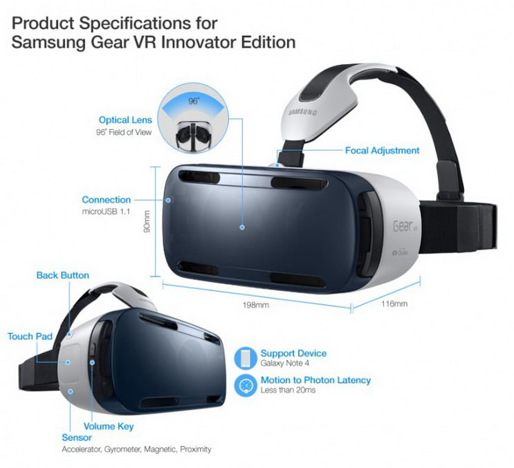 Product Specifications forSamsung Gear VR